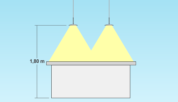 Lámparas colgantes: ¿A qué altura colocarlas? | El Blog de Fraga ...